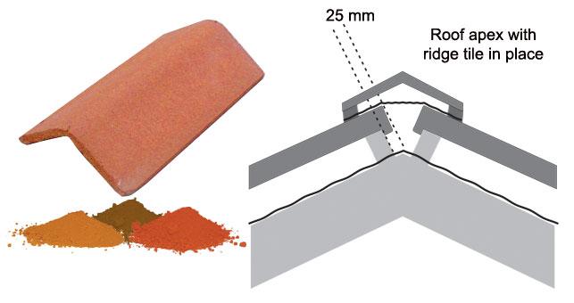 Roof Tiles Ridge Tiles Kulucrete